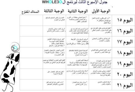 diet whole30_W3 عربي