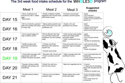 diet whole30_W3 Eng